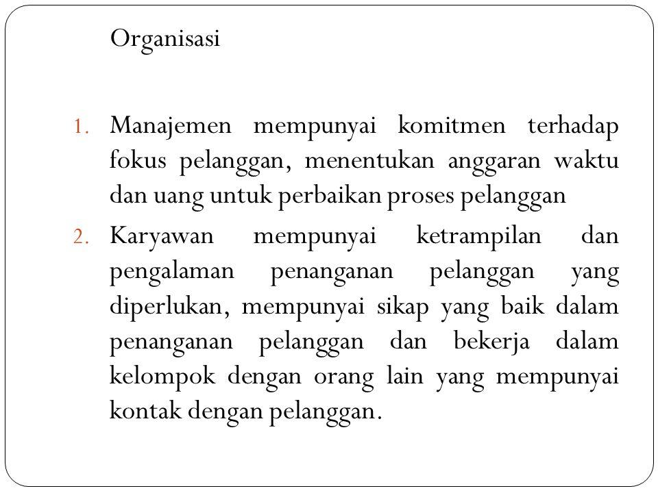 Organisasi 1.