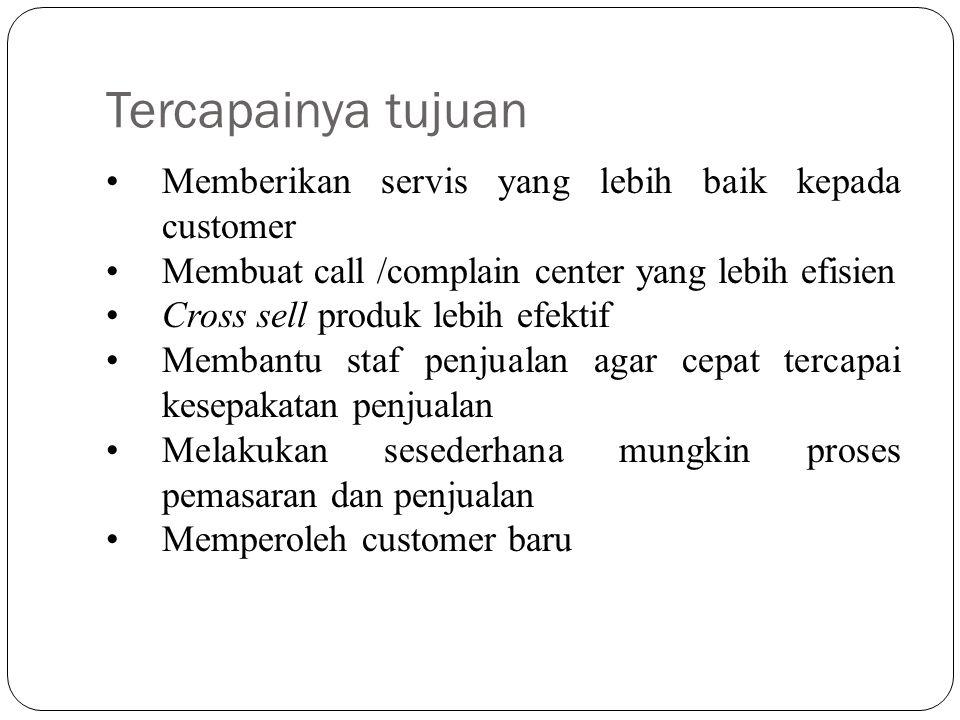 Tercapainya tujuan Memberikan servis yang lebih baik kepada customer Membuat call /complain center yang lebih efisien Cross sell produk lebih efektif Membantu staf penjualan agar cepat tercapai kesepakatan penjualan Melakukan sesederhana mungkin proses pemasaran dan penjualan Memperoleh customer baru