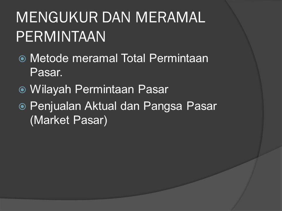 MENGUKUR DAN MERAMAL PERMINTAAN  Metode meramal Total Permintaan Pasar.  Wilayah Permintaan Pasar  Penjualan Aktual dan Pangsa Pasar (Market Pasar)
