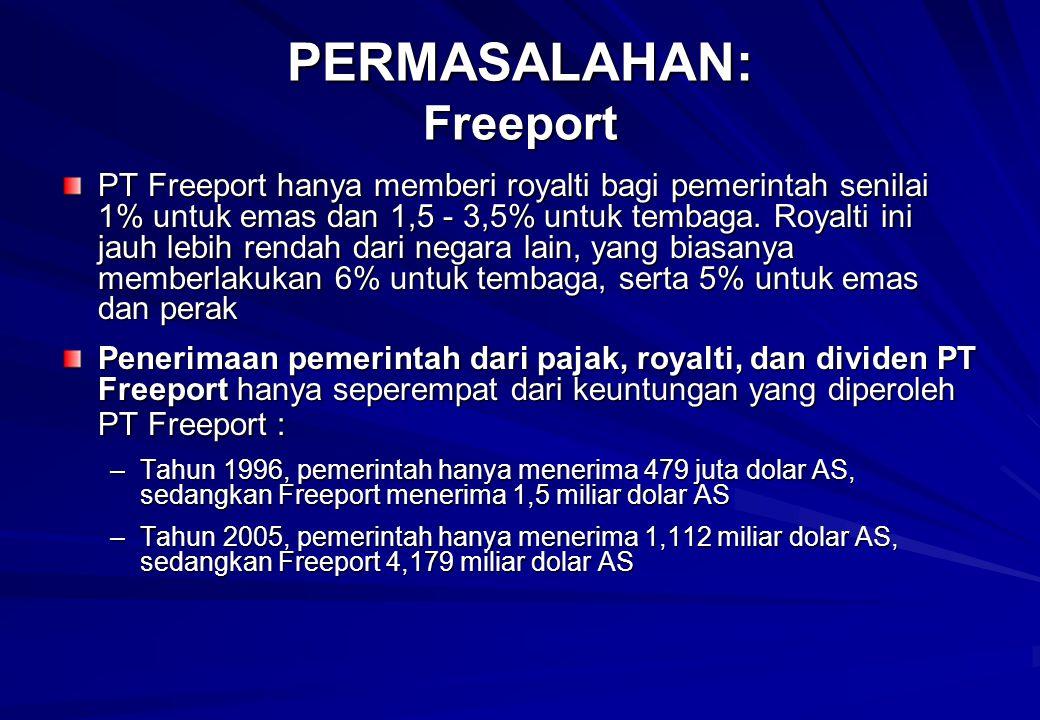 PERMASALAHAN: Freeport PT Freeport hanya memberi royalti bagi pemerintah senilai 1% untuk emas dan 1,5 - 3,5% untuk tembaga.