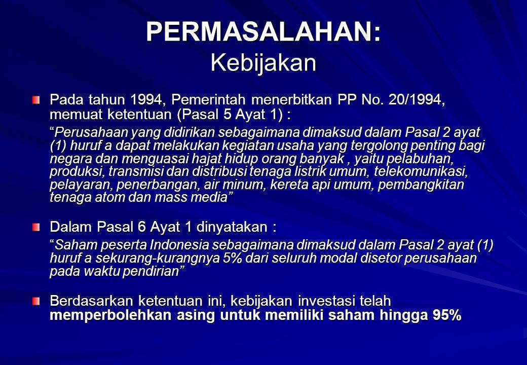 Pada tahun 1994, Pemerintah menerbitkan PP No.