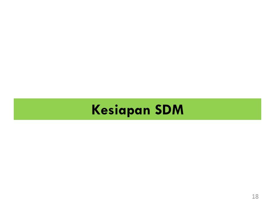 Kesiapan SDM 18