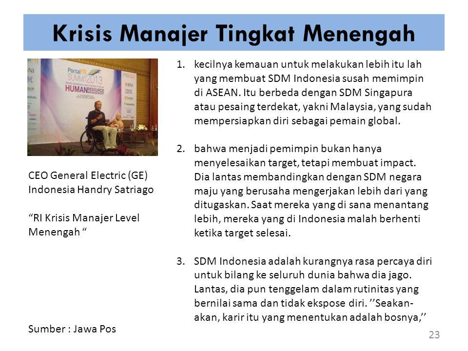 """Krisis Manajer Tingkat Menengah 23 CEO General Electric (GE) Indonesia Handry Satriago """"RI Krisis Manajer Level Menengah """" 1.kecilnya kemauan untuk me"""