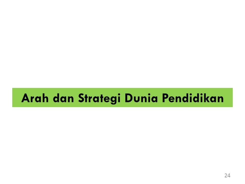Arah dan Strategi Dunia Pendidikan 24