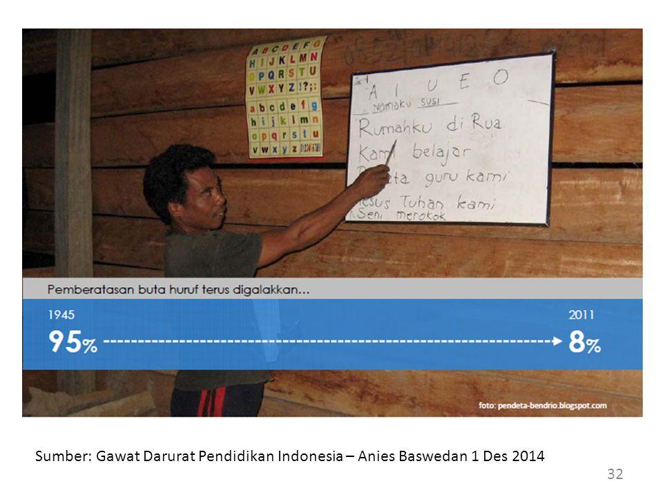32 Sumber: Gawat Darurat Pendidikan Indonesia – Anies Baswedan 1 Des 2014