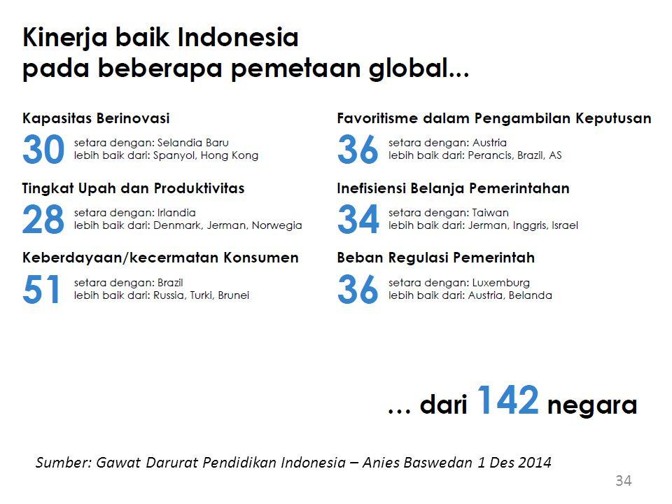 34 Sumber: Gawat Darurat Pendidikan Indonesia – Anies Baswedan 1 Des 2014