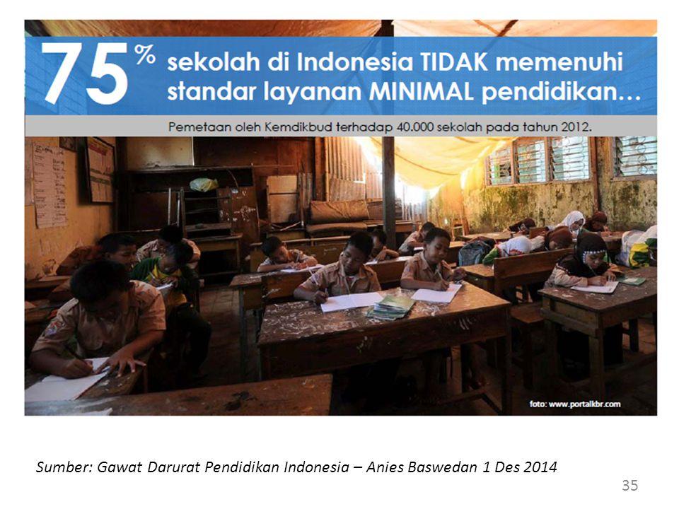 35 Sumber: Gawat Darurat Pendidikan Indonesia – Anies Baswedan 1 Des 2014