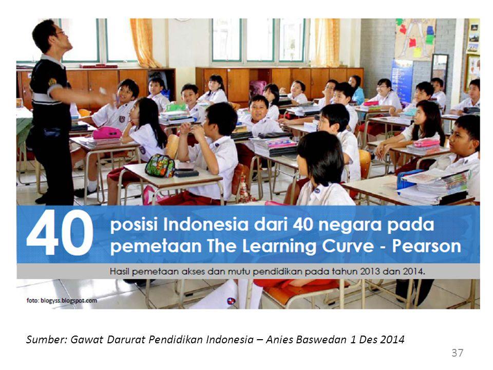 37 Sumber: Gawat Darurat Pendidikan Indonesia – Anies Baswedan 1 Des 2014