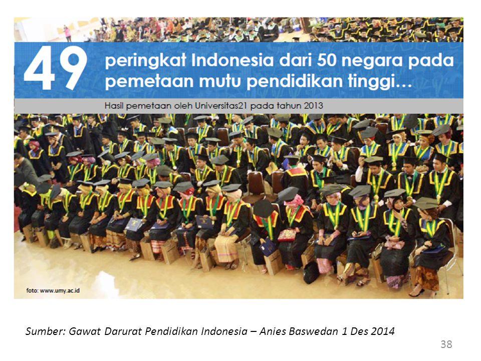 38 Sumber: Gawat Darurat Pendidikan Indonesia – Anies Baswedan 1 Des 2014
