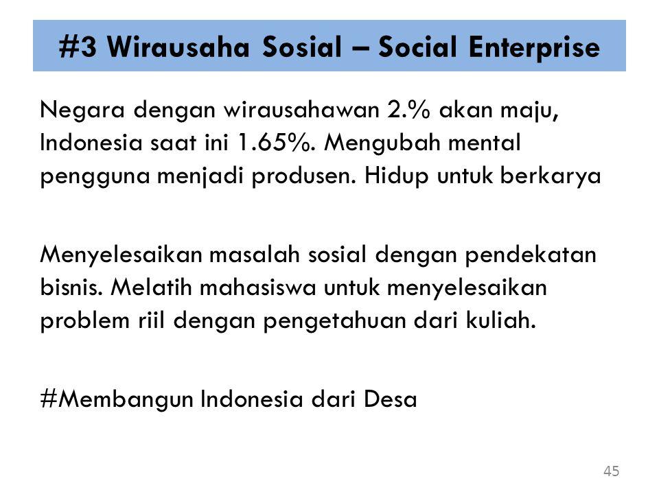 #3 Wirausaha Sosial – Social Enterprise Negara dengan wirausahawan 2.% akan maju, Indonesia saat ini 1.65%. Mengubah mental pengguna menjadi produsen.