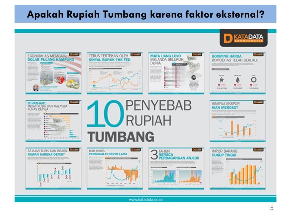 Global Imbalance 6 Indonesia ditengah pasar global?