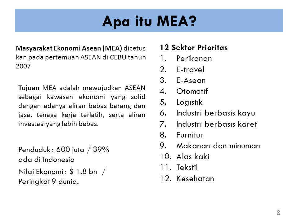 Proyeksi Ekonomi Indonesia 2030 19 Source: The Archipelago Economy : Unleashing Indonesia's Potential – McKinsey Sept 2012
