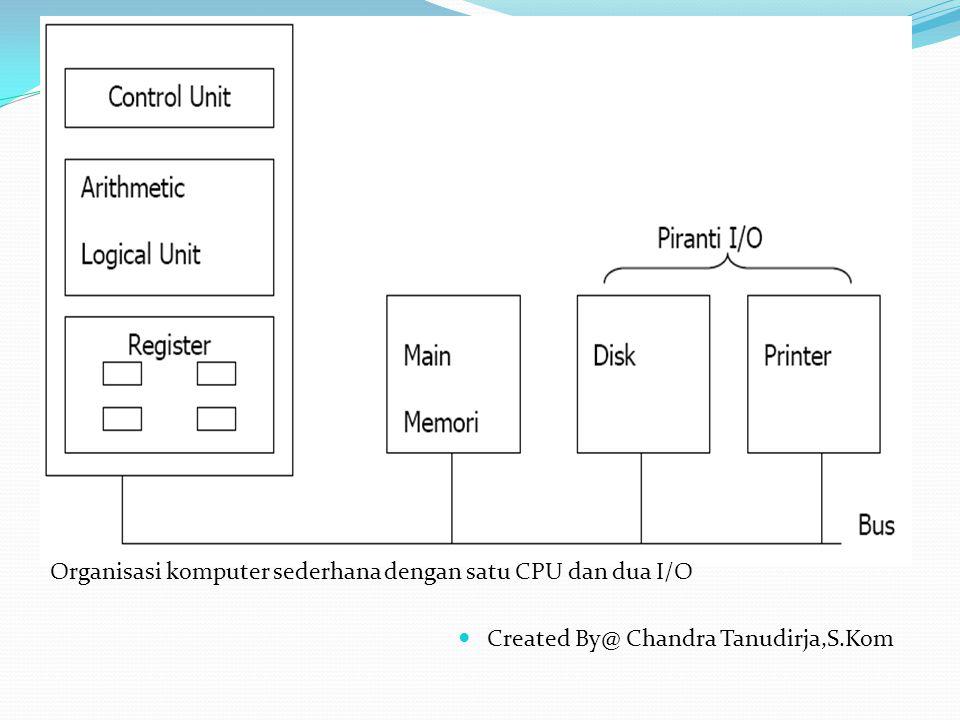 Organisasi komputer sederhana dengan satu CPU dan dua I/O
