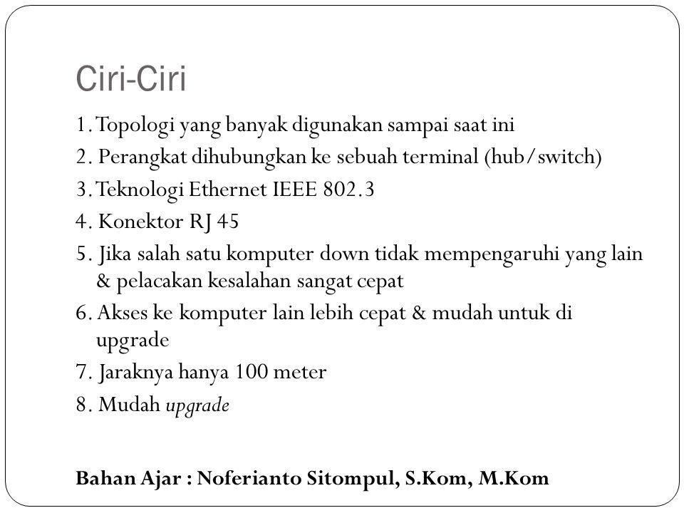 Bahan Ajar : Noferianto Sitompul, S.Kom, M.Kom Ciri-Ciri 1. Topologi yang banyak digunakan sampai saat ini 2. Perangkat dihubungkan ke sebuah terminal