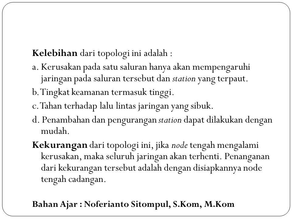 Bahan Ajar : Noferianto Sitompul, S.Kom, M.Kom Kelebihan dari topologi ini adalah : a. Kerusakan pada satu saluran hanya akan mempengaruhi jaringan pa