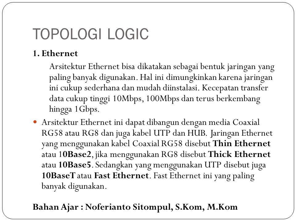 Bahan Ajar : Noferianto Sitompul, S.Kom, M.Kom TOPOLOGI LOGIC 1. Ethernet Arsitektur Ethernet bisa dikatakan sebagai bentuk jaringan yang paling banya