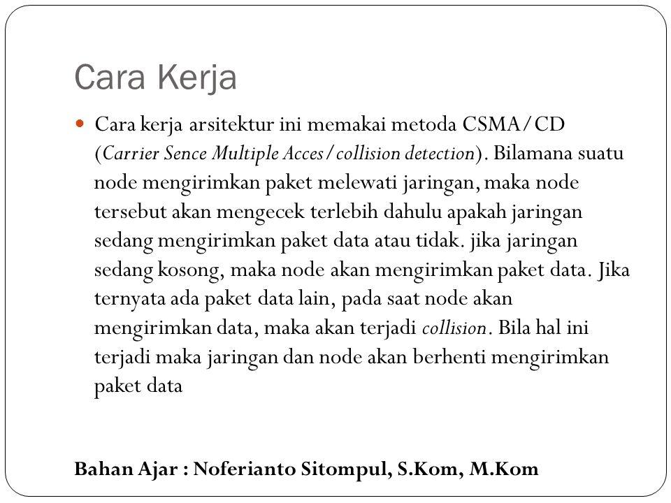 Bahan Ajar : Noferianto Sitompul, S.Kom, M.Kom Cara Kerja Cara kerja arsitektur ini memakai metoda CSMA/CD (Carrier Sence Multiple Acces/collision det