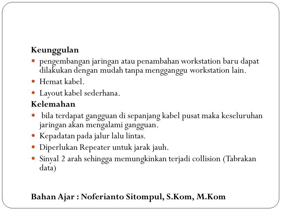 Bahan Ajar : Noferianto Sitompul, S.Kom, M.Kom Keunggulan pengembangan jaringan atau penambahan workstation baru dapat dilakukan dengan mudah tanpa me