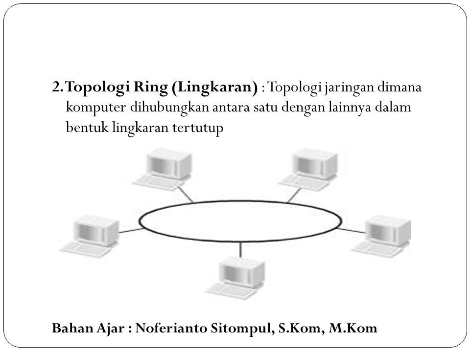 Bahan Ajar : Noferianto Sitompul, S.Kom, M.Kom 2. Topologi Ring (Lingkaran) : Topologi jaringan dimana komputer dihubungkan antara satu dengan lainnya