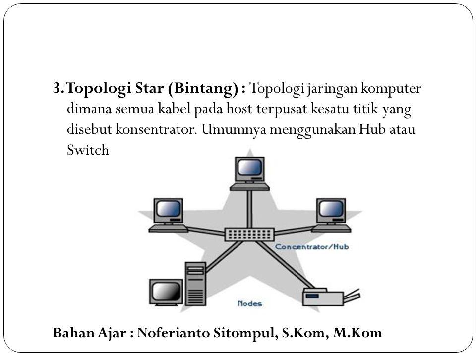Bahan Ajar : Noferianto Sitompul, S.Kom, M.Kom 3. Topologi Star (Bintang) : Topologi jaringan komputer dimana semua kabel pada host terpusat kesatu ti