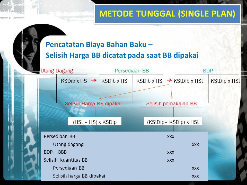 Pencatatan Biaya Bahan Baku – Selisih Harga BB dicatat pada saat BB dipakai METODE TUNGGAL (SINGLE PLAN) Utang Dagang KSDib x HS Persediaan BB KSDib x