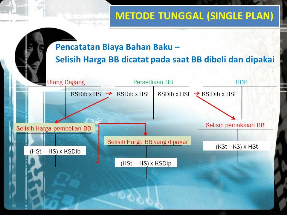 Pencatatan Biaya Bahan Baku – Selisih Harga BB dicatat pada saat BB dibeli dan dipakai METODE TUNGGAL (SINGLE PLAN) Utang Dagang KSDib x HS Persediaan