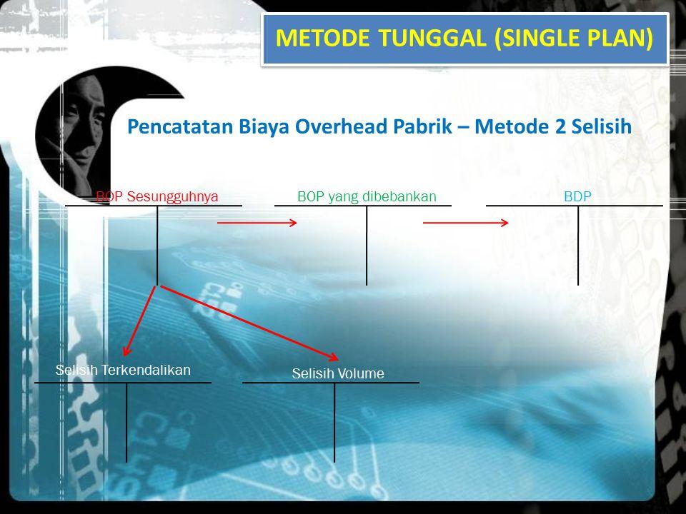 BOP SesungguhnyaBOP yang dibebankanBDP Selisih Terkendalikan Selisih Volume Pencatatan Biaya Overhead Pabrik – Metode 2 Selisih METODE TUNGGAL (SINGLE