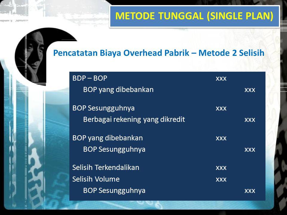 BDP – BOPxxx BOP yang dibebankanxxx BOP Sesungguhnyaxxx Berbagai rekening yang dikreditxxx BOP yang dibebankanxxx BOP Sesungguhnyaxxx Selisih Terkenda