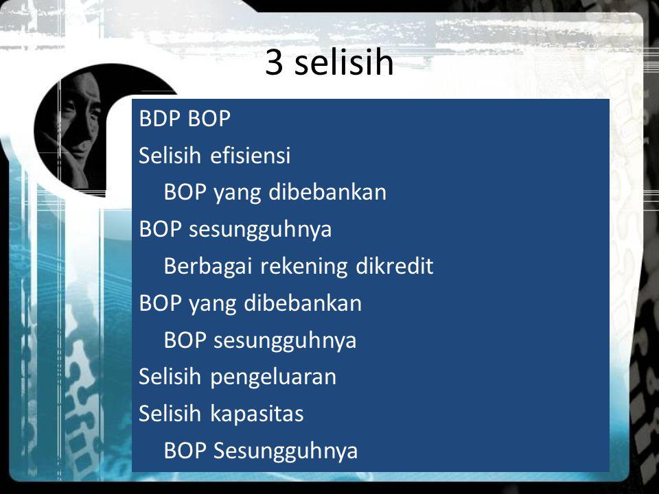 3 selisih BDP BOP Selisih efisiensi BOP yang dibebankan BOP sesungguhnya Berbagai rekening dikredit BOP yang dibebankan BOP sesungguhnya Selisih penge