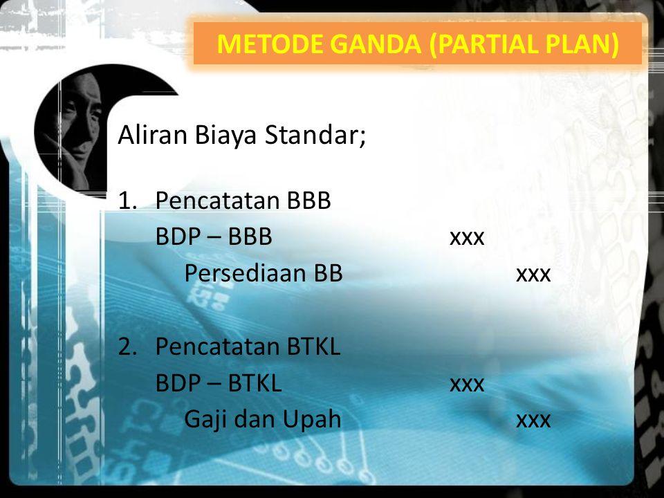 Aliran Biaya Standar; METODE GANDA (PARTIAL PLAN) 1.Pencatatan BBB BDP – BBBxxx Persediaan BBxxx 2.Pencatatan BTKL BDP – BTKLxxx Gaji dan Upahxxx