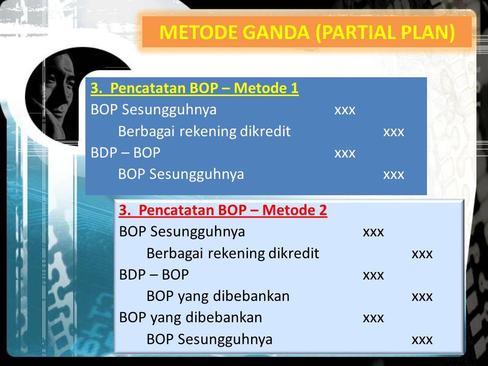 4.Pencatatan HP produk jadi Persediaan produk jadixxx BDP – BBBxxx BDP – BTKxxx BDP – BOPxxx 5.Pencatatan HP produk dalam proses Persediaan produk dalam prosesxxx BDP – BBBxxx BDP – BTKxxx BDP – BOPxxx 6.Pencatatan HP produk yang dijual Harga pokok penjualanxxx Persediaan produk jadixxx METODE GANDA (PARTIAL PLAN)