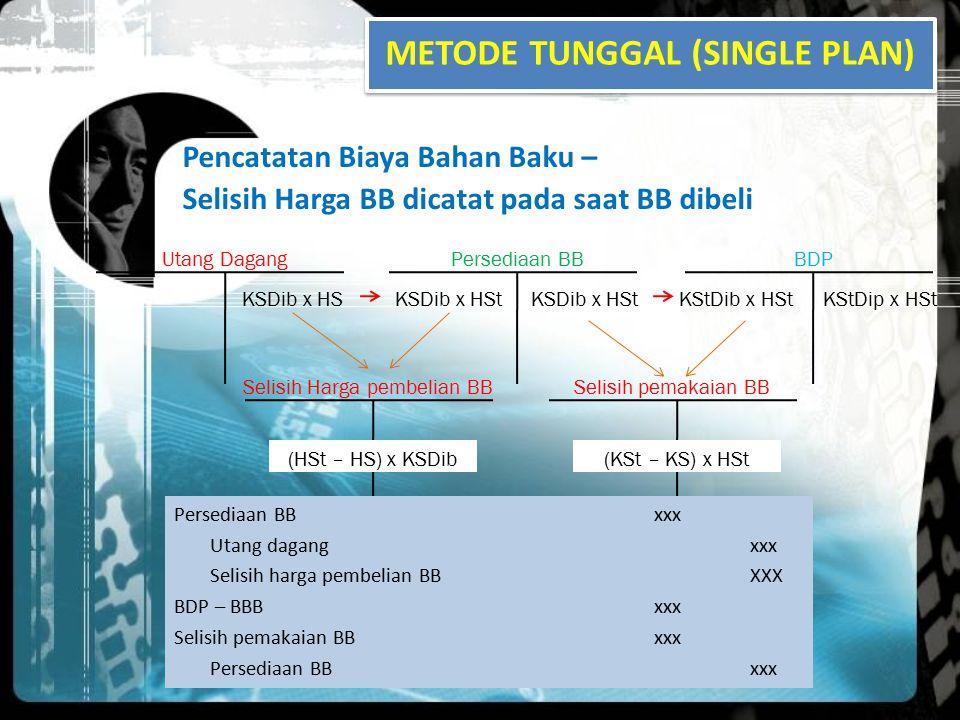 Pencatatan Biaya Bahan Baku – Selisih Harga BB dicatat pada saat BB dibeli METODE TUNGGAL (SINGLE PLAN) Utang Dagang KSDib x HS Persediaan BB KSDib x