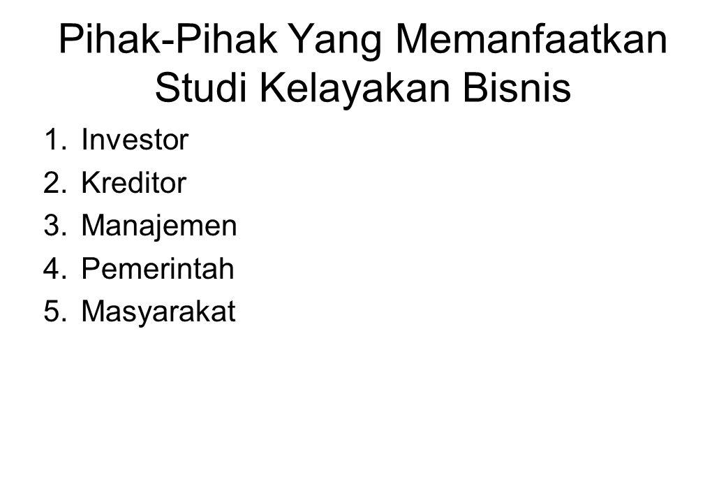 Tahapan Studi Kelayakan Bisnis(SKB) 1.Tahap Penemuan Ide 2.Tahap Penelitian 3.Tahap Evaluasi 4.Tahap Pengurutan 5.Tahap Rencana Pelaksanaan 6.Tahap Pelaksanaan