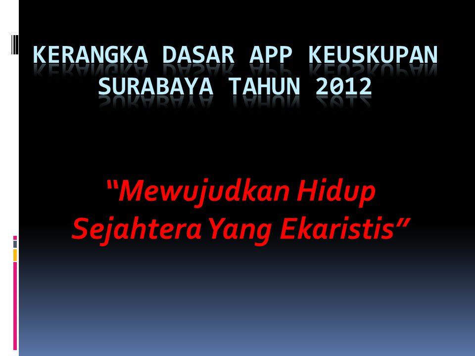 LATAR BELAKANG 1.Tema APP Nasional Jangka Panjang (2012 – 2016) adl.