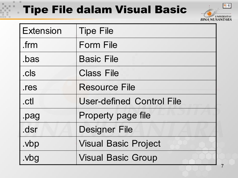 7 Tipe File dalam Visual Basic ExtensionTipe File.frmForm File.basBasic File.clsClass File.resResource File.ctlUser-defined Control File.pagProperty page file.dsrDesigner File.vbpVisual Basic Project.vbgVisual Basic Group