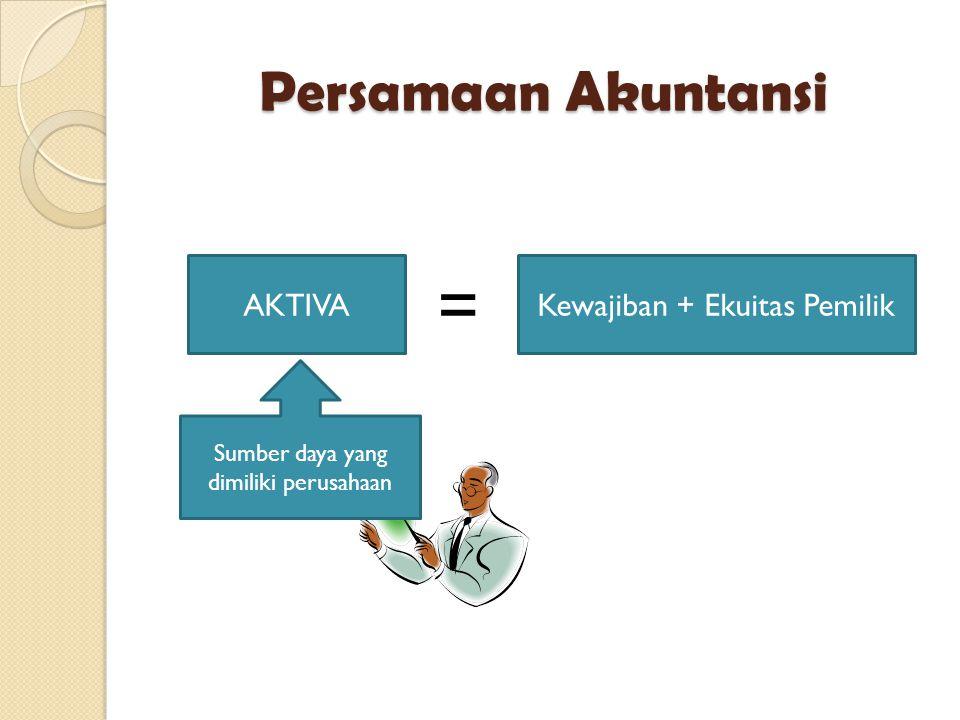 Persamaan Akuntansi AKTIVA = Kewajiban + Ekuitas Pemilik Sumber daya yang dimiliki perusahaan
