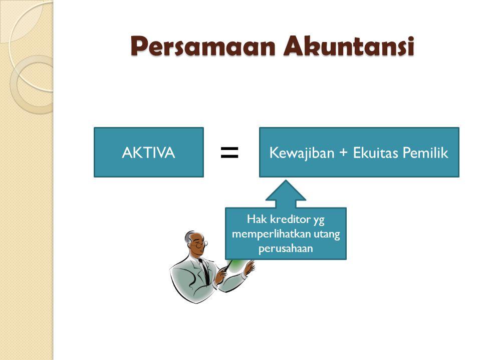 Persamaan Akuntansi AKTIVA = Kewajiban + Ekuitas Pemilik Hak kreditor yg memperlihatkan utang perusahaan