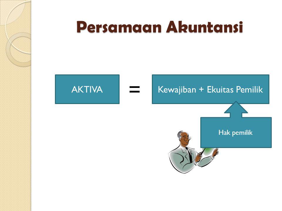 Persamaan Akuntansi AKTIVA = Kewajiban + Ekuitas Pemilik Hak pemilik