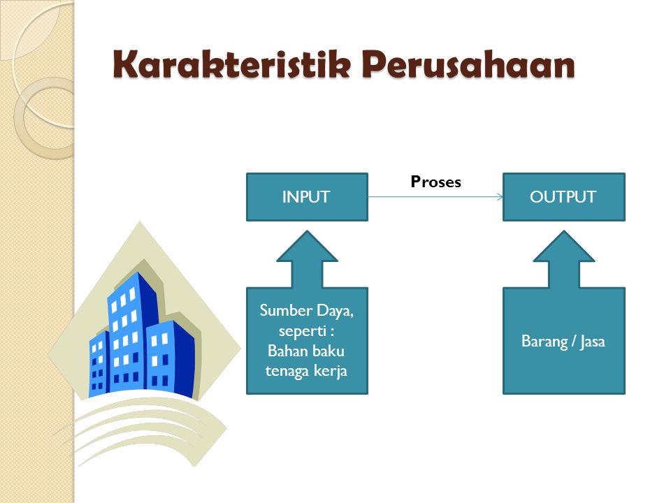 Karakteristik Perusahaan INPUTOUTPUT Proses Sumber Daya, seperti : Bahan baku tenaga kerja Barang / Jasa