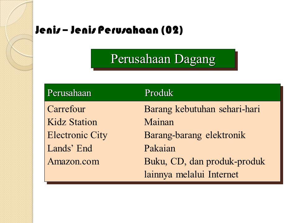 Perusahaan Dagang Perusahaan Dagang Perusahaan Produk CarrefourBarang kebutuhan sehari-hari Kidz StationMainan Electronic CityBarang-barang elektronik