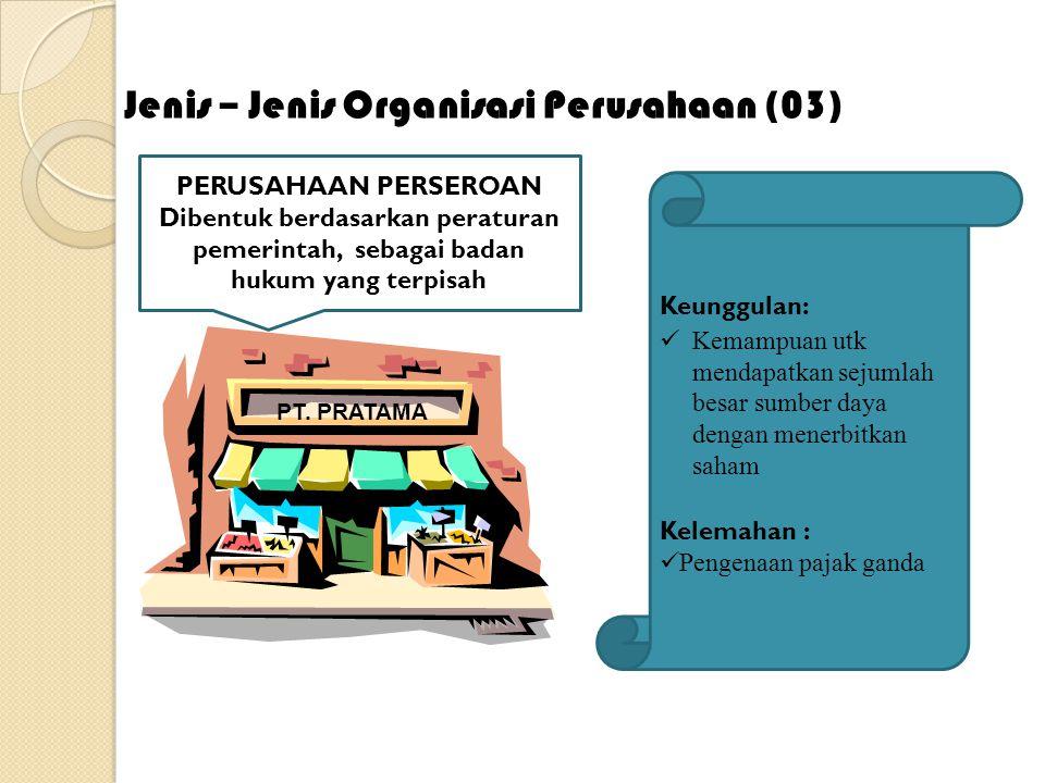 Jenis – Organisasi Perusahaan (03) PT. PRATAMA PERUSAHAAN PERSEROAN Dibentuk berdasarkan peraturan pemerintah, sebagai badan hukum yang terpisah Keung