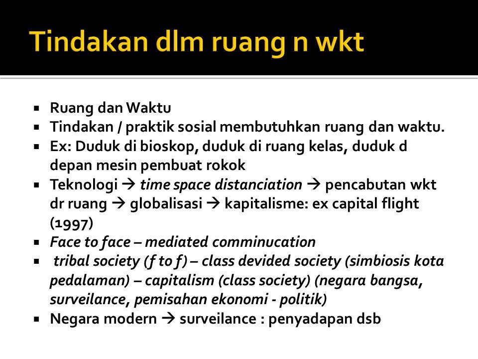  Modernitas, 4 penyangga:  Kapitalisme (akumulasi modal), negara bangsa (kontrol, surveilance), militerisme (kontrol industri perang), industrialisme (ubah alam, created environment)