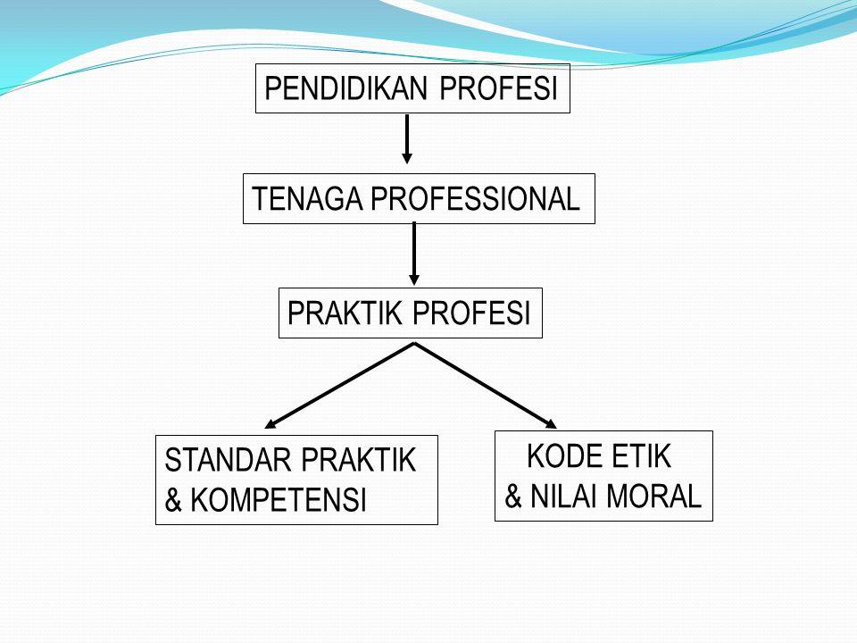 PENDIDIKAN PROFESI PRAKTIK PROFESI TENAGA PROFESSIONAL STANDAR PRAKTIK & KOMPETENSI KODE ETIK & NILAI MORAL