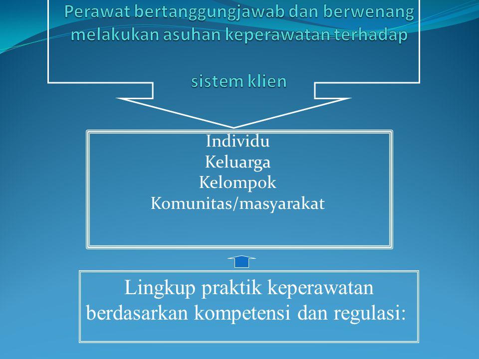 Individu Keluarga Kelompok Komunitas/masyarakat Lingkup praktik keperawatan berdasarkan kompetensi dan regulasi:
