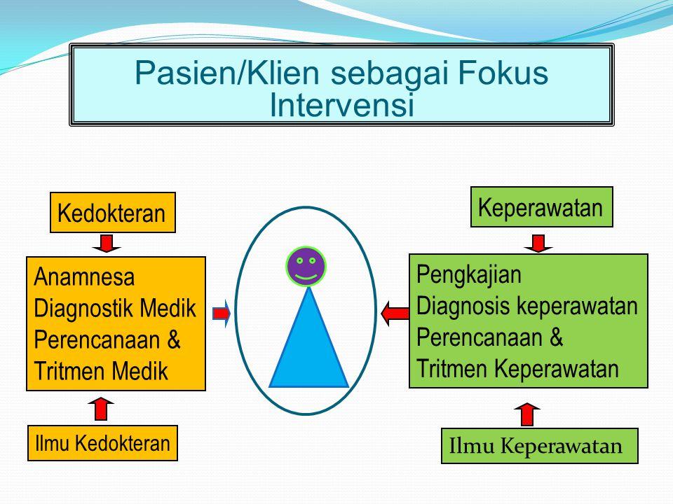 Pasien/Klien sebagai Fokus Intervensi Kedokteran Keperawatan Anamnesa Diagnostik Medik Perencanaan & Tritmen Medik Pengkajian Diagnosis keperawatan Pe
