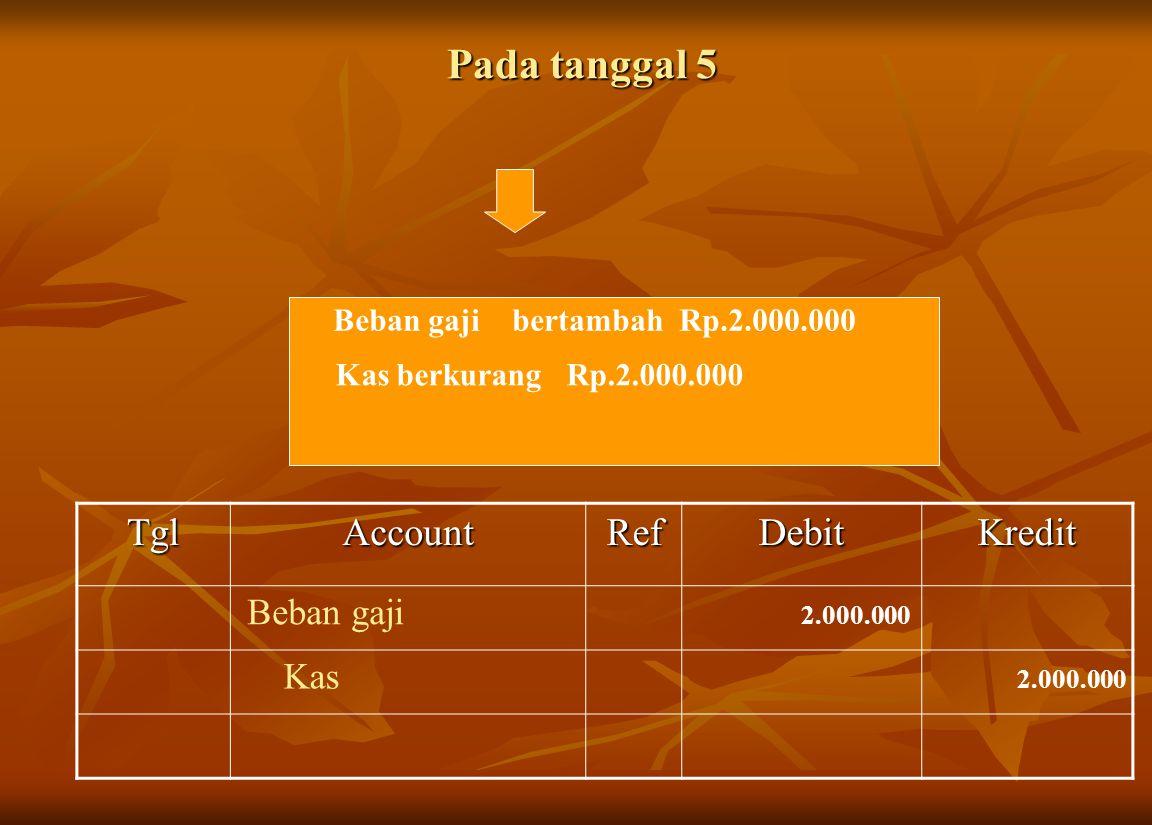 Pada tanggal 5 TglAccountRefDebitKredit Beban gaji bertambah Rp.2.000.000 Kas berkurang Rp.2.000.000 Beban gaji 2.000.000 Kas 2.000.000
