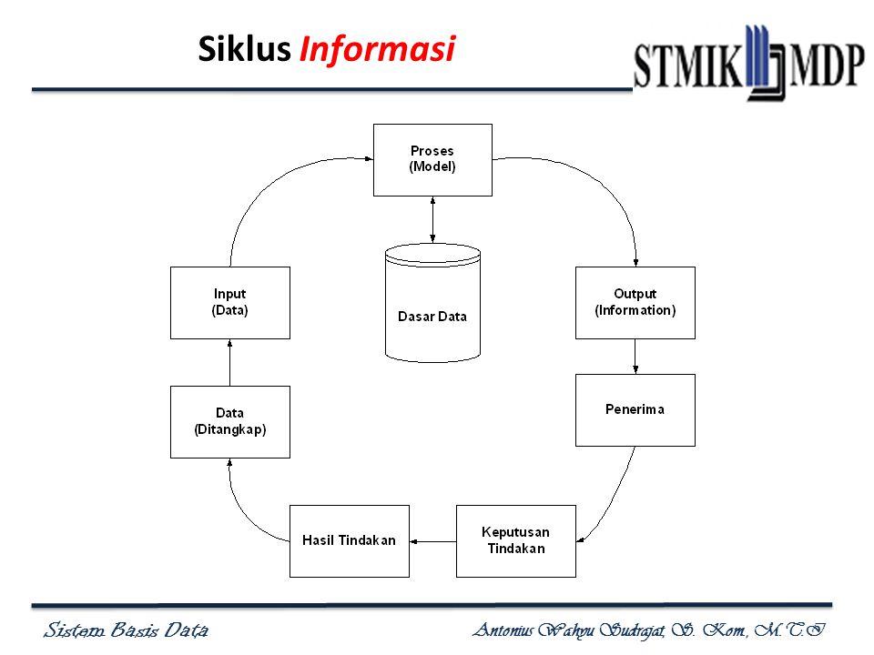 Sistem Basis Data Antonius Wahyu Sudrajat, S. Kom., M.T.I Siklus Informasi