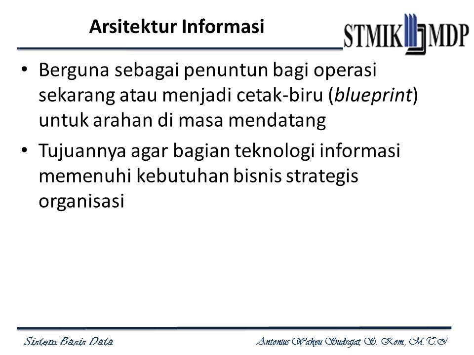Sistem Basis Data Antonius Wahyu Sudrajat, S. Kom., M.T.I Arsitektur Informasi Berguna sebagai penuntun bagi operasi sekarang atau menjadi cetak-biru