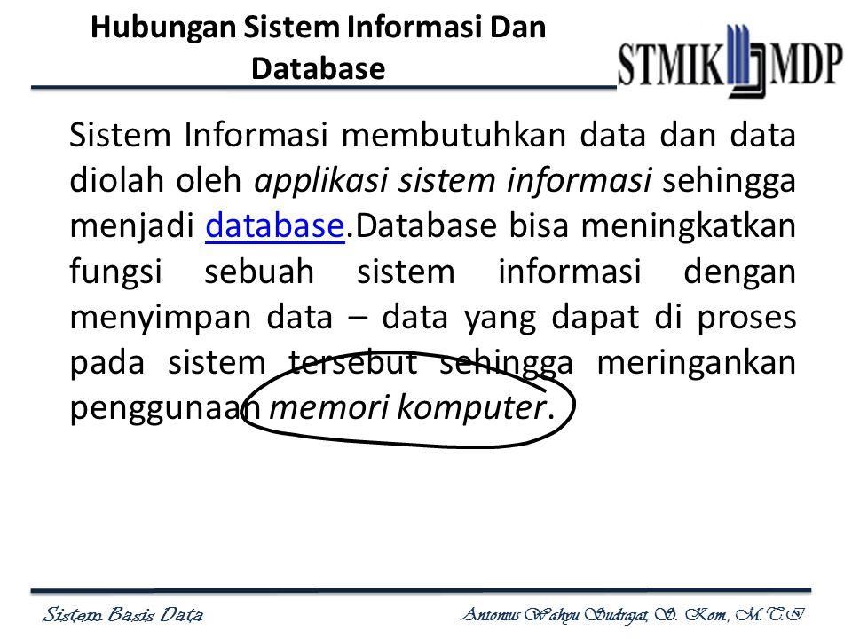 Sistem Basis Data Antonius Wahyu Sudrajat, S. Kom., M.T.I Hubungan Sistem Informasi Dan Database Sistem Informasi membutuhkan data dan data diolah ole