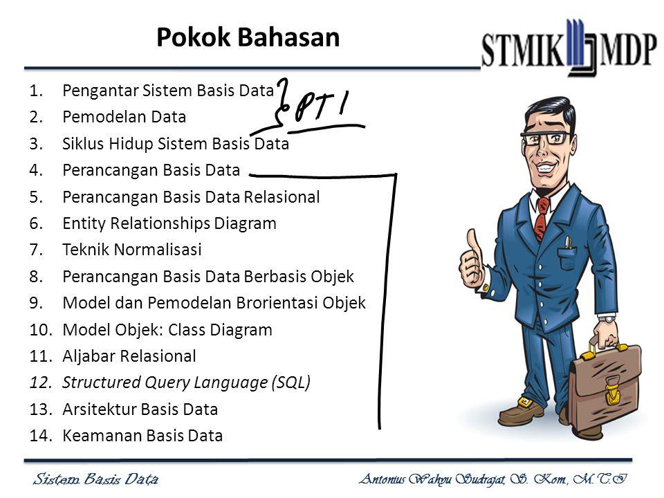 Sistem Basis Data Antonius Wahyu Sudrajat, S. Kom., M.T.I Pokok Bahasan 1.Pengantar Sistem Basis Data 2.Pemodelan Data 3.Siklus Hidup Sistem Basis Dat
